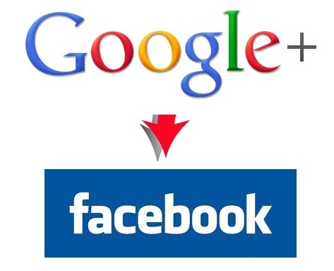 Automatically Share Google Plus Updates On Facebook