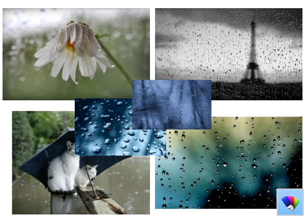 Rainy Weather theme for Windows 8