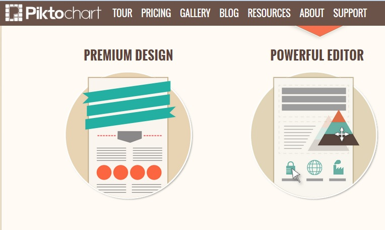 Piktochart Infographics Editor