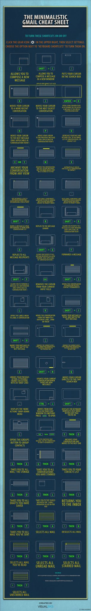 Gmail-cheat-sheet-infographic