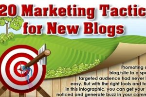Ways to Promote Your Blog Successfully
