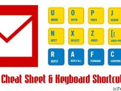 Ultimate Gmail Cheat Sheet & Keyboard Shortcuts List [InfoGraphic]