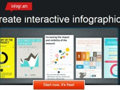 5 Online Sites To Create Awesome Infographics