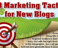 100+ Ways to Promote Your Blog Successfully [Infographic]