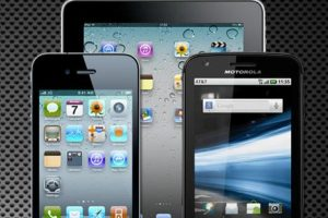 Convert Videos For Apple iOS iPad, iPhone, iPod touch and Android