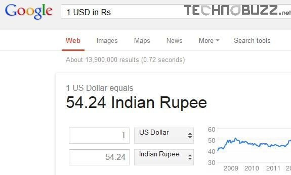 Convert Currency In Google Search