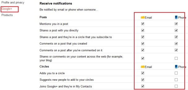 Google Plus Notification Settings