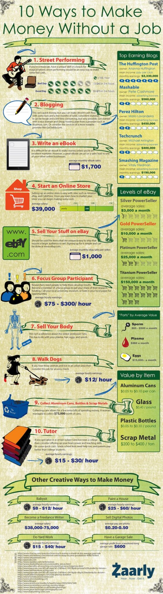 10 Easy Way To Make Money Without Doing Any Job Infographic