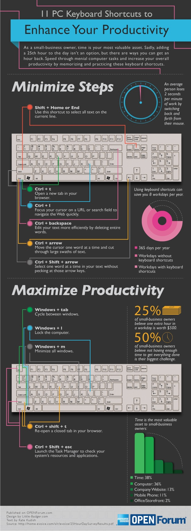 11-pc-keyboard-shortcuts-to-enhance-your-productivity