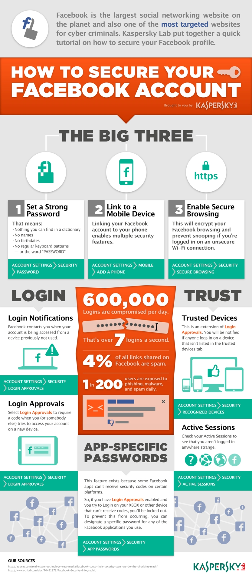 Facebook-Security-InfoGraphic