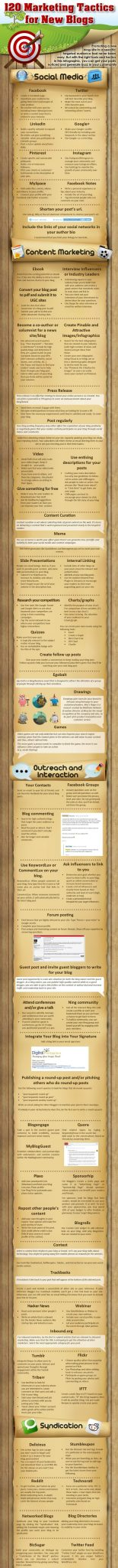 marketing-tactics-for-new-blogs-infographic1