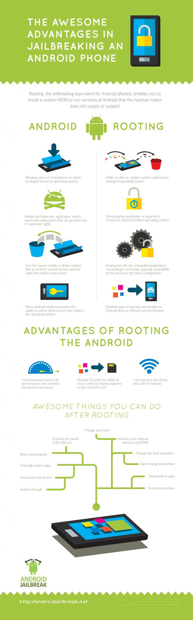 advantages and disadvantages of rooting an What is rooting  rooting is the process that allows us to attain root access to the android operating system code , it gives us the privileges to modify the software code on the device or install the other software that the manufacturers do not allow us to.