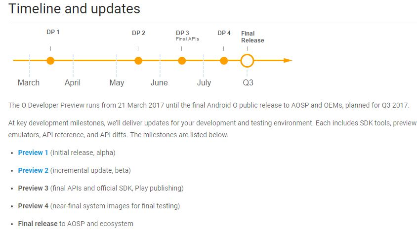 Android-O-Release-Date